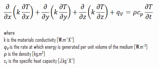 Heat Conduction Equation - Fourier-Biot equation