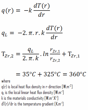 ∆T in fuel cladding - fouriers law